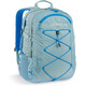 Tatonka Parrot 24 Backpack Women turquoise